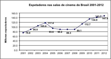 grafico 1